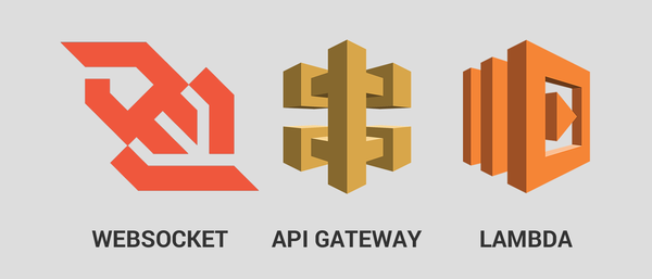 WebSockets & API Gateway